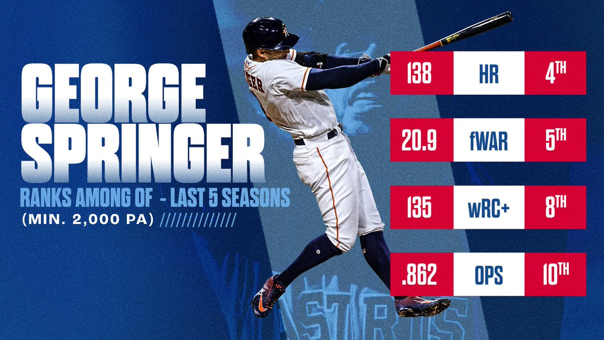 Replying to @MLBStats: The Blue Jays landed an elite outfielder in George Springer.