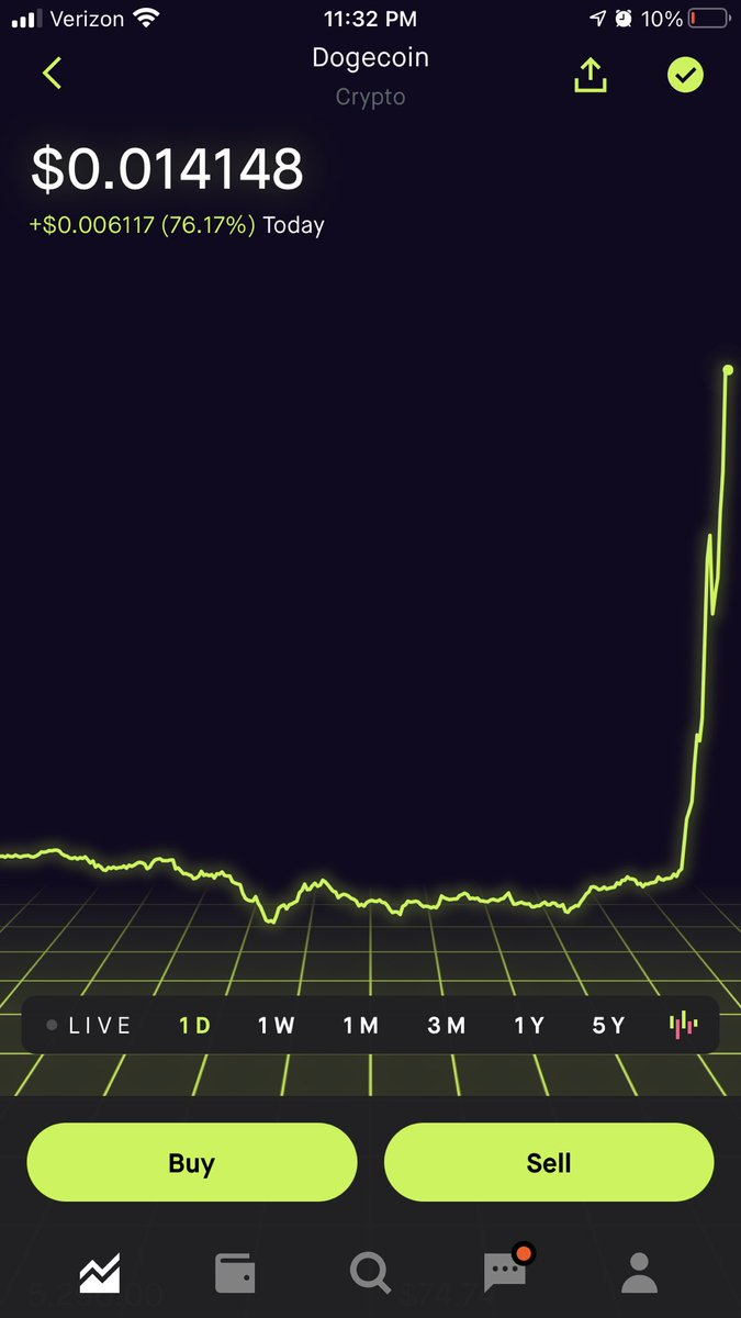 $doge is blowing up tonight  #DOGECOIN