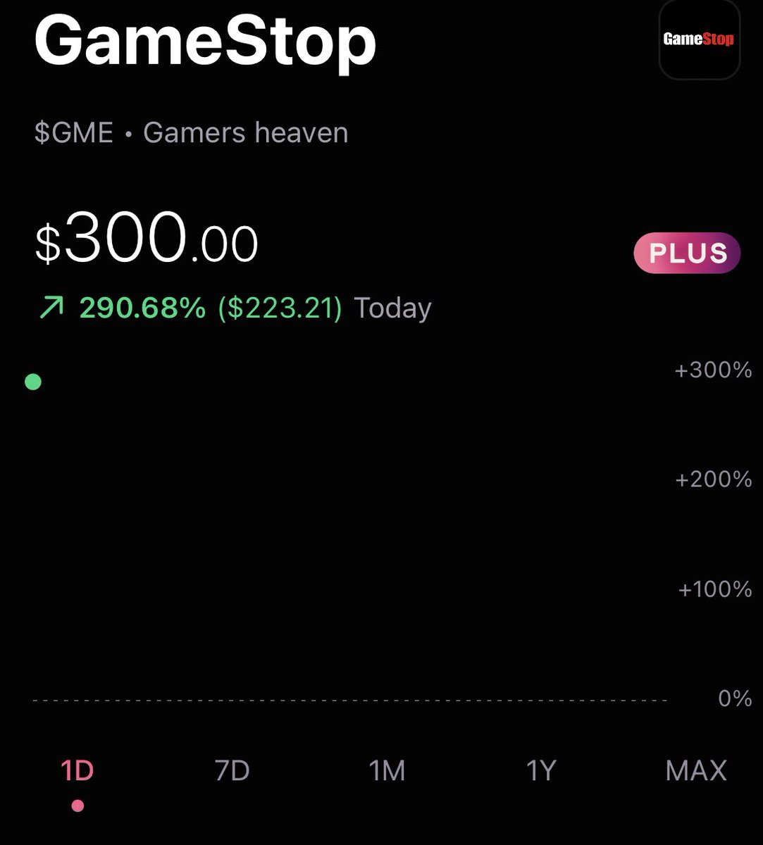 #wallstreetbets got banned because of pumping $gme and $amc. The new Discord server everyone joined has 200,000 members and pumps cryptocurrencies, which is legal. They pump on a weekly basis: