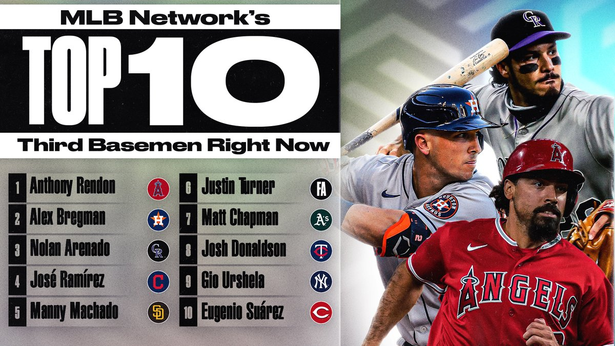 .@MLBNetwork dropped their Top 10 Third Baseman.  Thoughts?