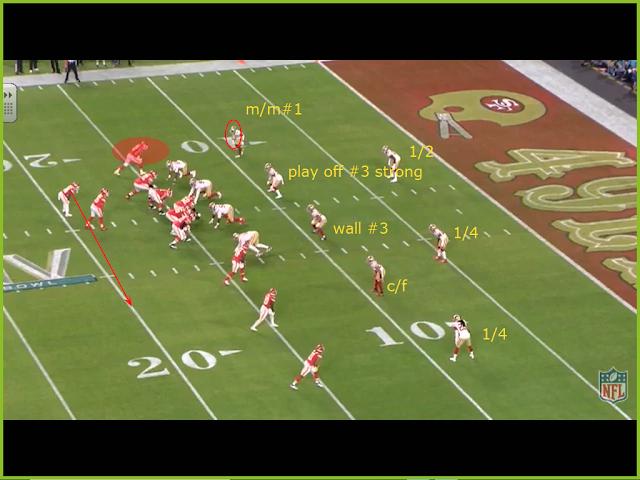 How do you defend the chiefs offense? What's your game plan? Here's what 3 teams did?  49ers super bowl defense  https://t.co/qj0t1kOr6c  Patriot defense https://t.co/36gRpSip68 Chargers defense https://t.co/7xZvKGWU7d #ChiefsKingdom #Chiefs #Bucs @CoachxRoberts @real46defense https://t.co/ZuVud9gJzw