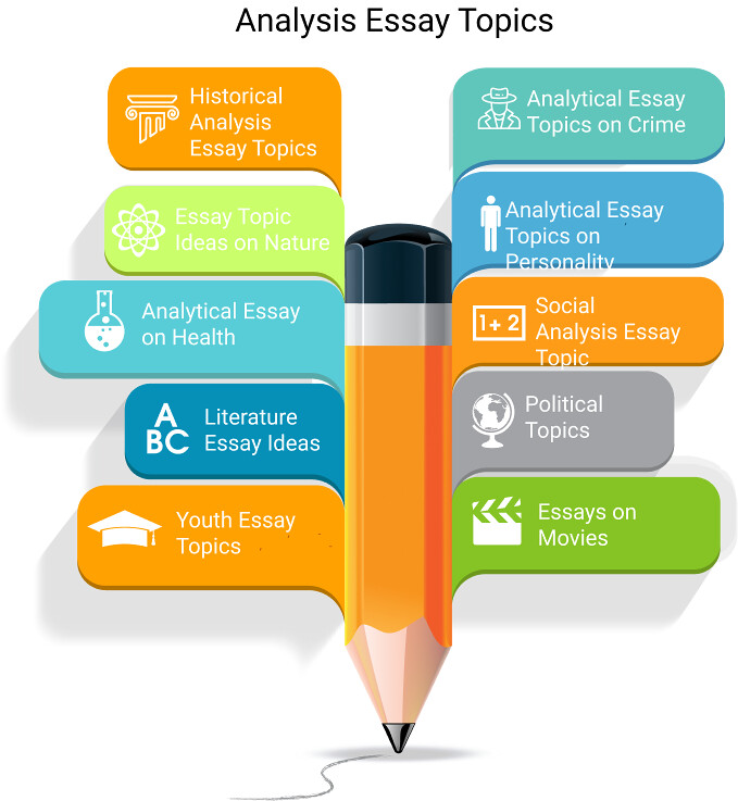 Image result for Essay Types collegeessay.org