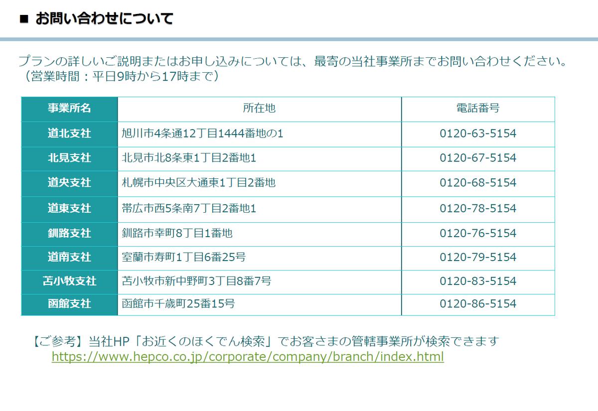 会社 ネットワーク 北海道 電力 株式