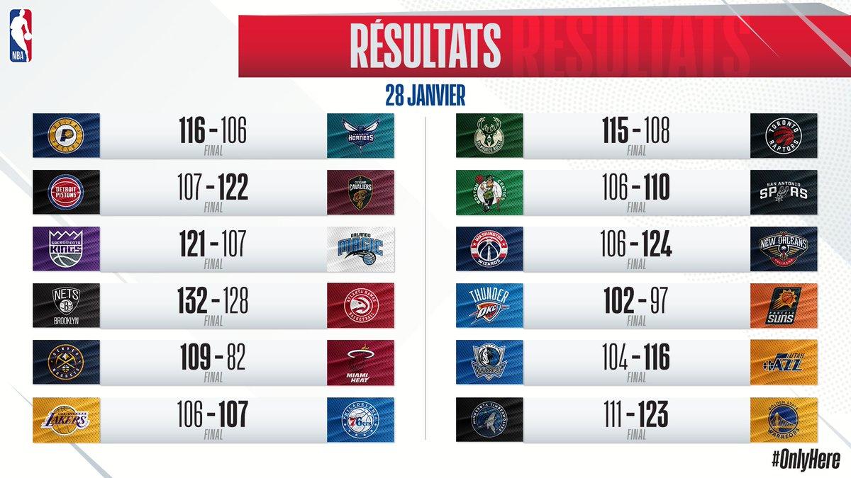 NBA 2020-2021
