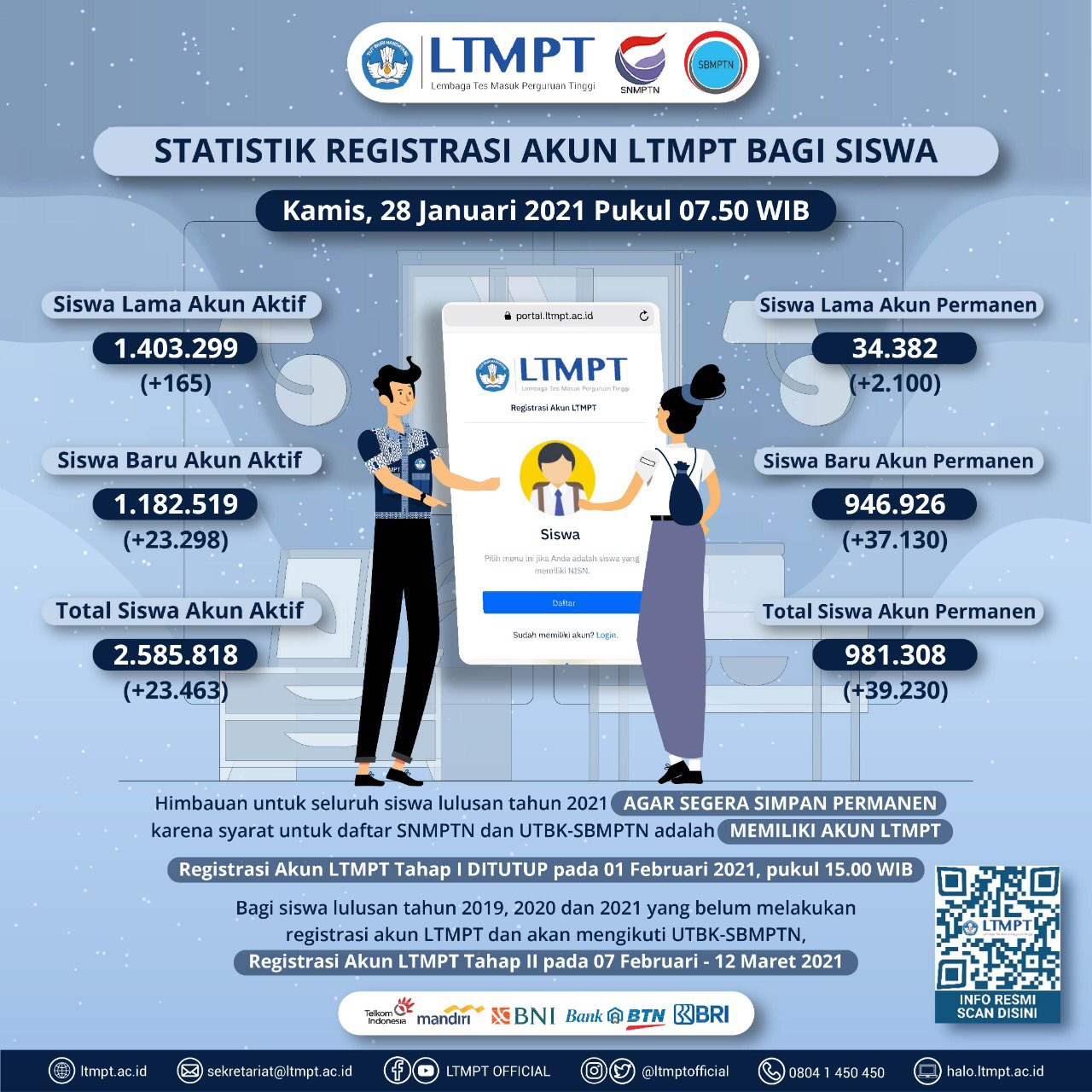 Registrasi Akun LTMPT Tahap 2 Dibuka 07 – 23 Februari 2021