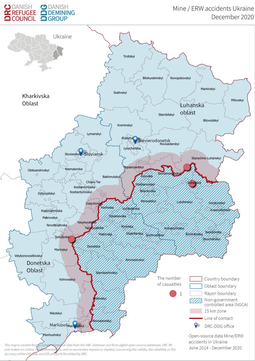 Snow hides #ExplosiveOrdnance which contaminates thousands of sq km in eastern #Ukraine and makes this area even more dangerous. ▪ In December, 2 persons were killed and 4 injured in EO accidents.* ▪ Total: 670 killed and 1,422 injured in #Donbas since June 2014.*    *Open data