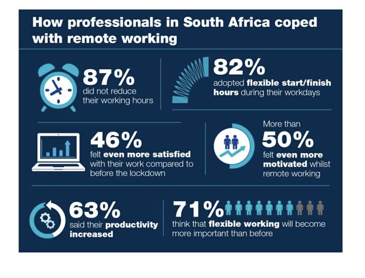 My esteemed and very passionate wellness champion and colleague @DoctorG_  has shared these insights into the #COVIDー19  impact on work-life. Sound like you?  @longevitymag