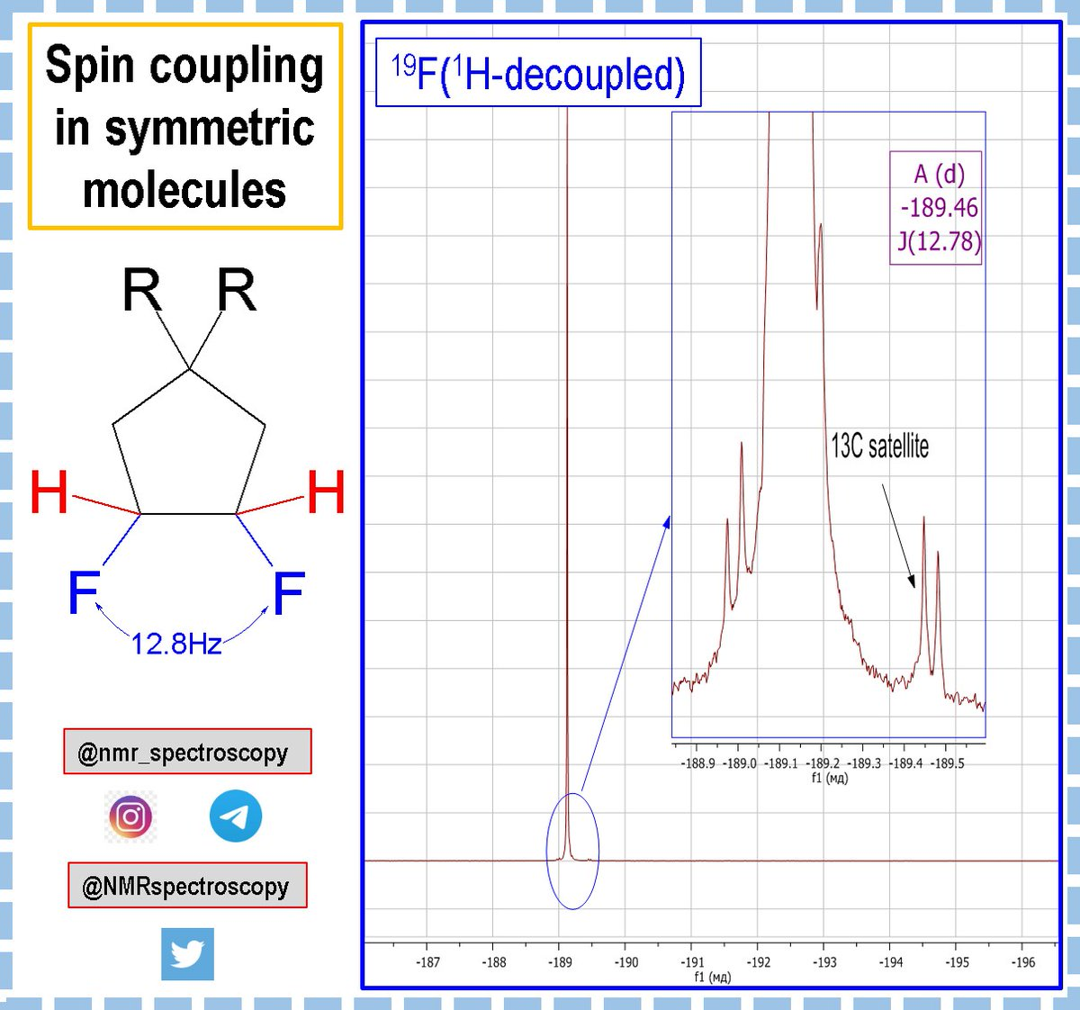 The answer to the post from 23.01.21. Part 1. F-F coupling. The key thing is the analysis of 13C satellites in 19F spectrum Details - Telegram, Instagram . . . #nmr #NMRchat #chemistry #Ukraine #enamine #Kyiv