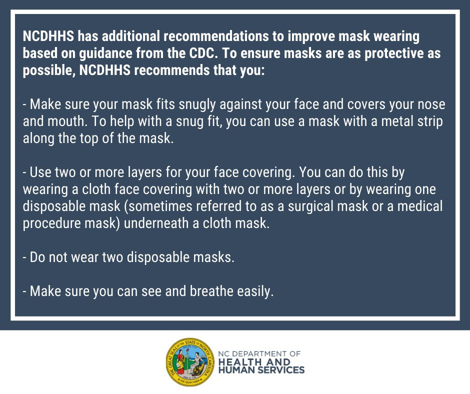 Navy blue graphic with the following text:   NCDHHS has additional recommendations to improve mask wearing based on guidance from the CDC. To ensure masks are as protective as possible, NCDHHS recommends that you:  - Make sure your mask fits snugly against your face and covers your nose and mouth. To help with a snug fit, you can use a mask with a metal strip along the top of the mask.  - Use two or more layers for your face covering. You can do this by wearing a cloth face covering with two or more layers or by wearing one disposable mask (sometimes referred to as a surgical mask or a medical procedure mask) underneath a cloth mask.   - Do not wear two disposable masks. - Make sure you can see and breathe easily.