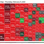 The #potstocks sector Heat Map looks NASTY today 🤮