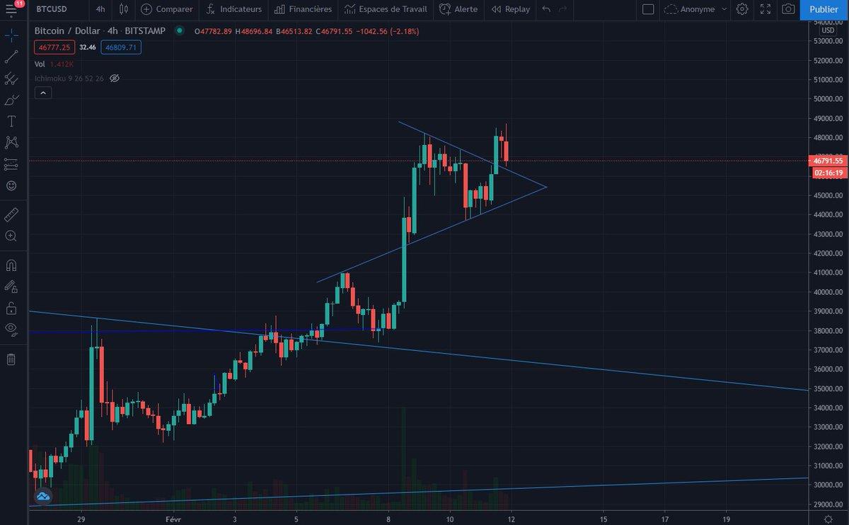 bitcoin shop inc gdax btc kereskedelem