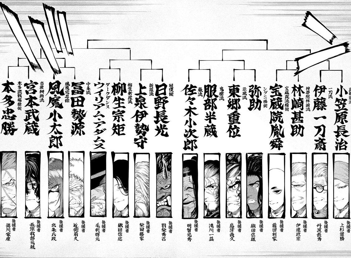 """Ο χρήστης おおかみ書房公式/劇画狼 στο Twitter: """"ヤンマガサードで ..."""