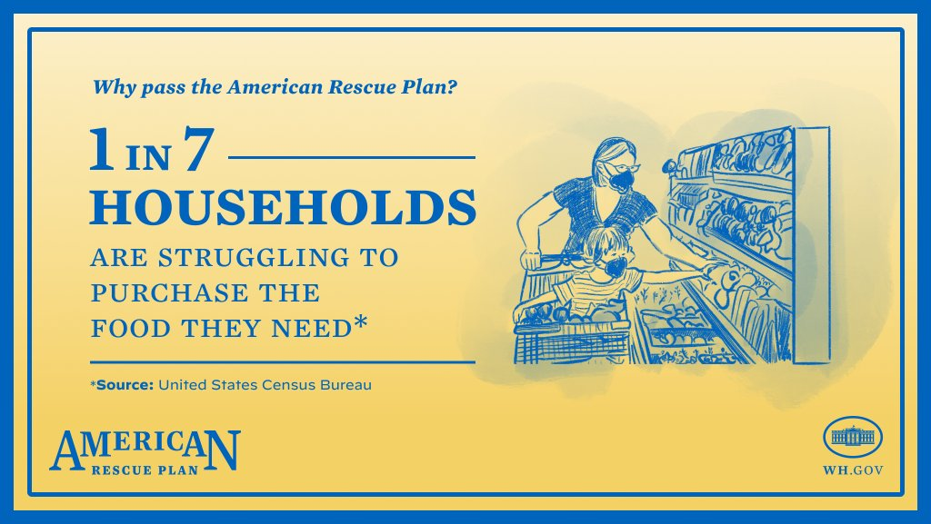 We can't stand by as millions of Americans struggle to put food on the table. Congress needs to immediately pass the American Rescue Plan to extend and invest in critical food programs.