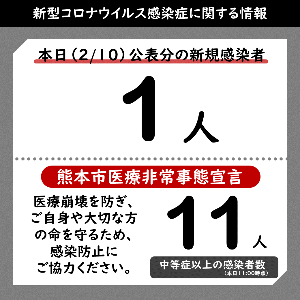 県 コロナ 熊本