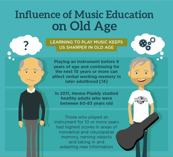Did you know that?  #WednesdayWisdom #BenefitsofMusic #Music and #Memory https://t.co/GMsqegDeVj