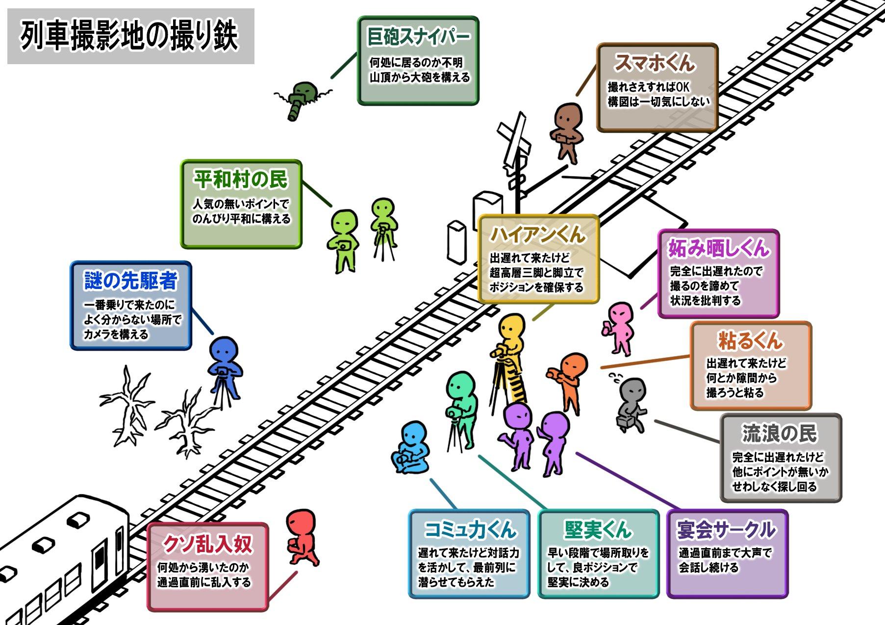 J なん 鉄 オタ 【朗報】鉄ヲタさん、大好きな電車をバカにした陽キャをボコボコにする