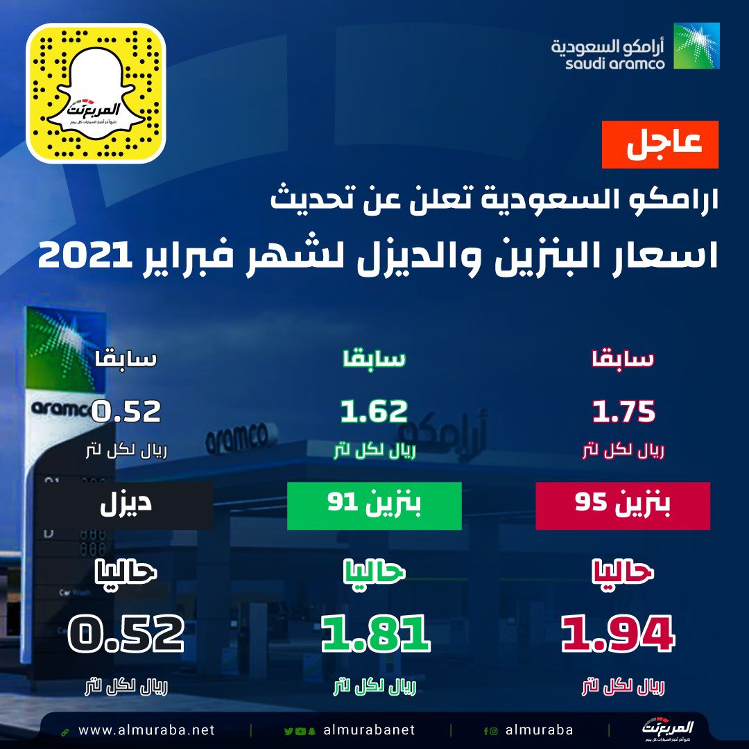 المربع نت | أسعار البنزين والديزل لشهر فبراير 2021 # ...