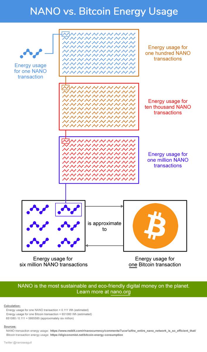 btc nano piac holly willoughby bitcoin kereskedelem