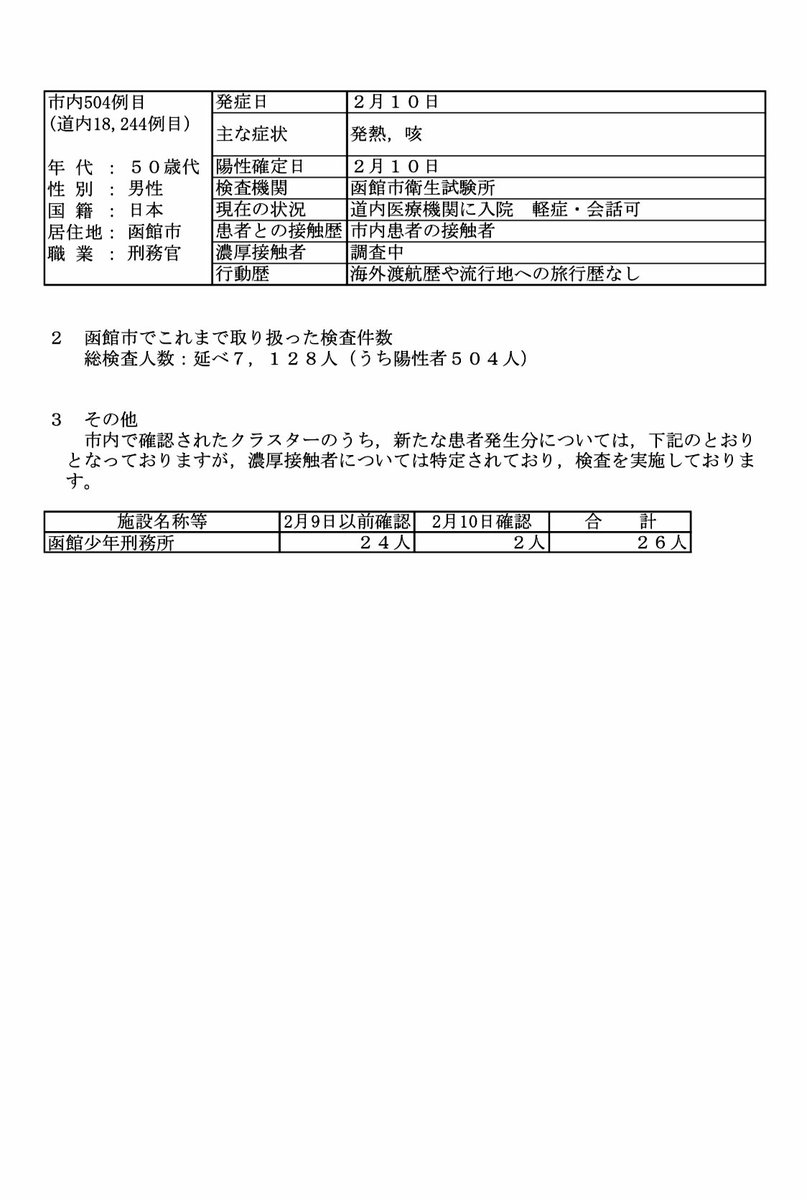 Twitter 函館 災害
