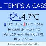 Image for the Tweet beginning: ☀ El temps a #CassàDeLaSelva ✚