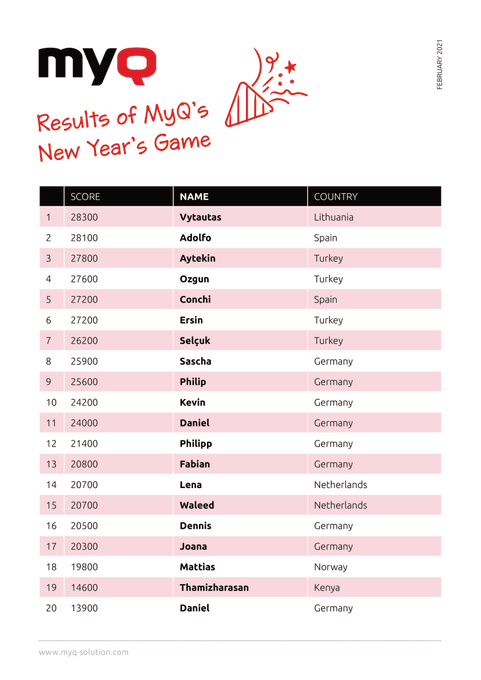 Twitter -  Congratulations!  These top 20 players of MyQ's N
