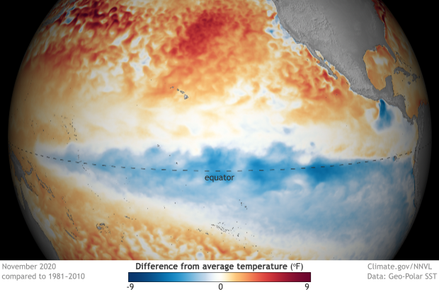 Were currently experience a La Niña climate pattern, which tends to mean warm and dry conditions in the southern U.S. and snowier-than-average conditions to the north. Learn more about how variations in ocean temperatures cause this cycle of weather: oceanservice.noaa.gov/facts/ninonina…