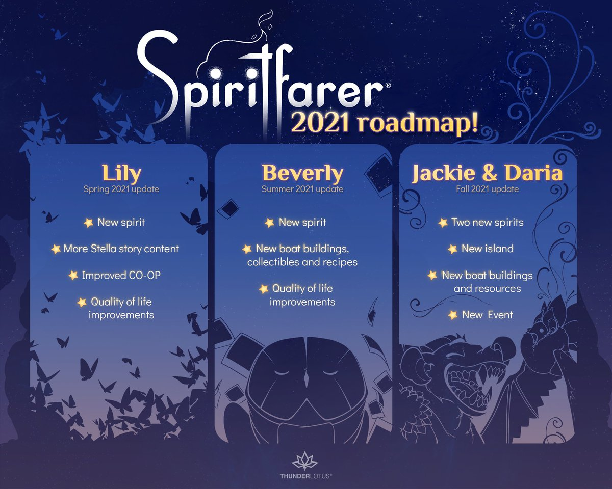 Curious to know what we have in stores for #Spiritfarer in 2021?  Click here to read through our 2021 roadmap 👉