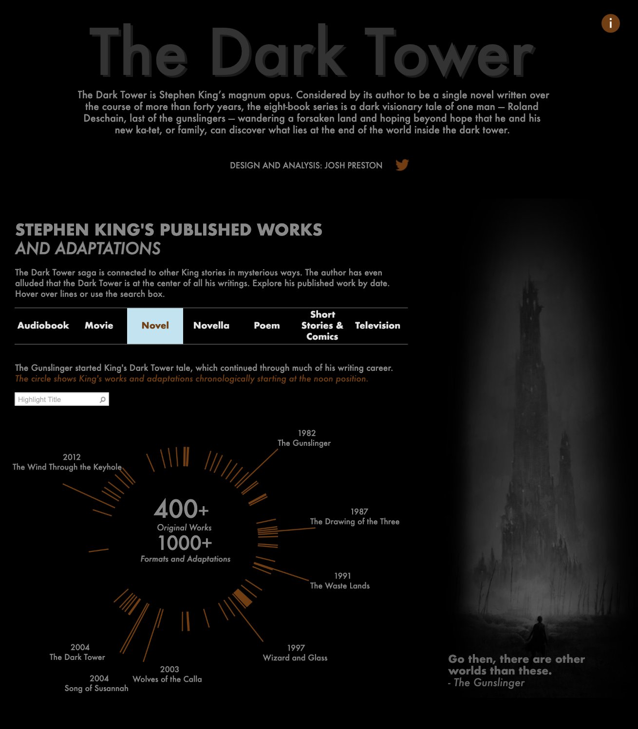 The Dark Tower book series
