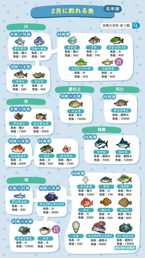 あつ 森 魚 売値