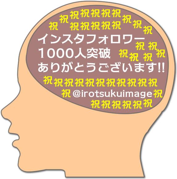 メーカー 相性 2020 内 脳
