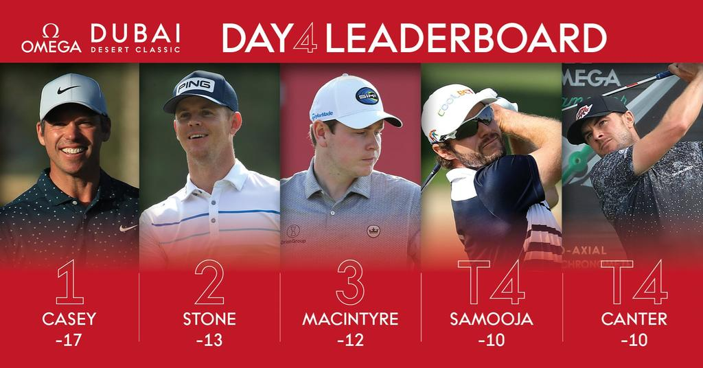 The final standings after four sensational days of golf at the #ODDC 👍  #MadeForGreatness #TimeToMakeHistory