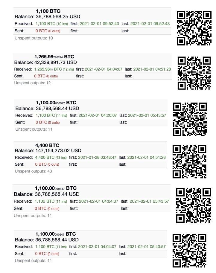 Bitcoin árjóslási előrejelzés: Mennyit ér a Bitcoin ben és azon túl?