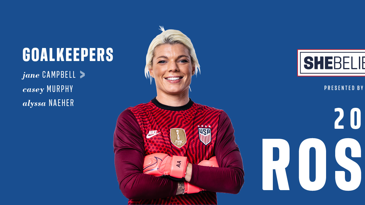 23 players set to rep the red, white and blue! Canada, Brazil and Argentina are next in the #SheBelievesCup, pres. by @Visa   Roster »