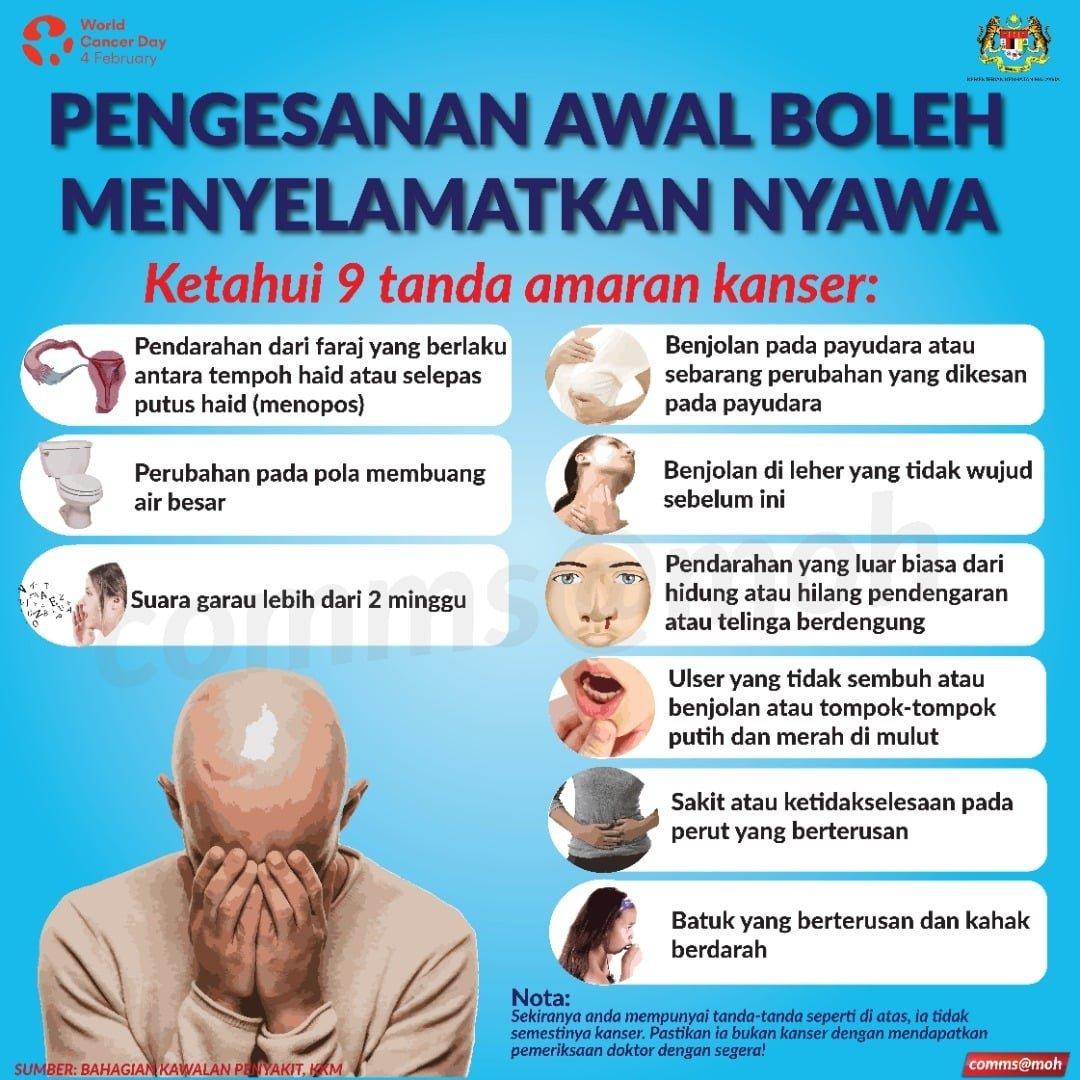 simptom kanser hidung)