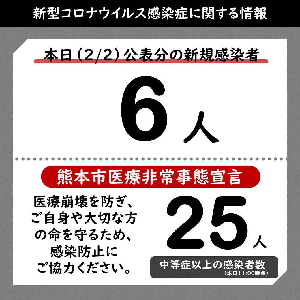 熊本 県 感染 コロナ