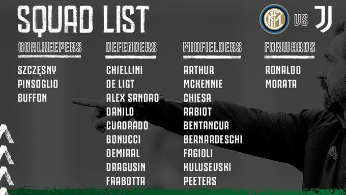 Skuad Juventus kontra Inter Milan di Semifinal Coppa Italia