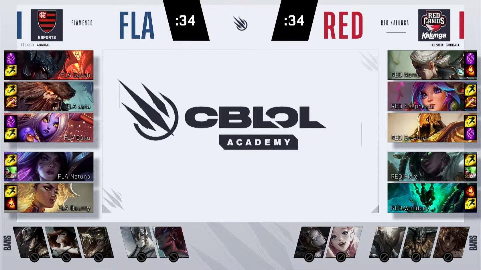 CBLOL Academy – FURIA mantém bom ritmo e dois confrontos são adiados!