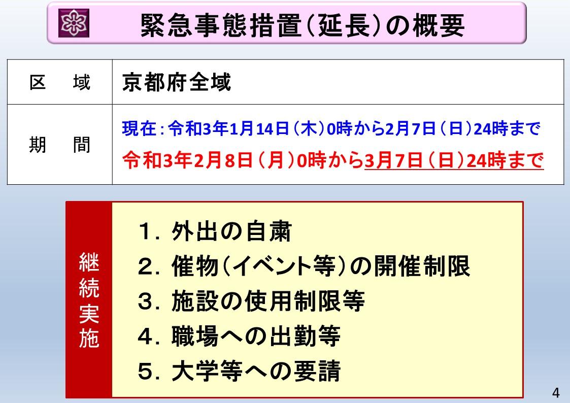 府 者 京都 コロナ 感染