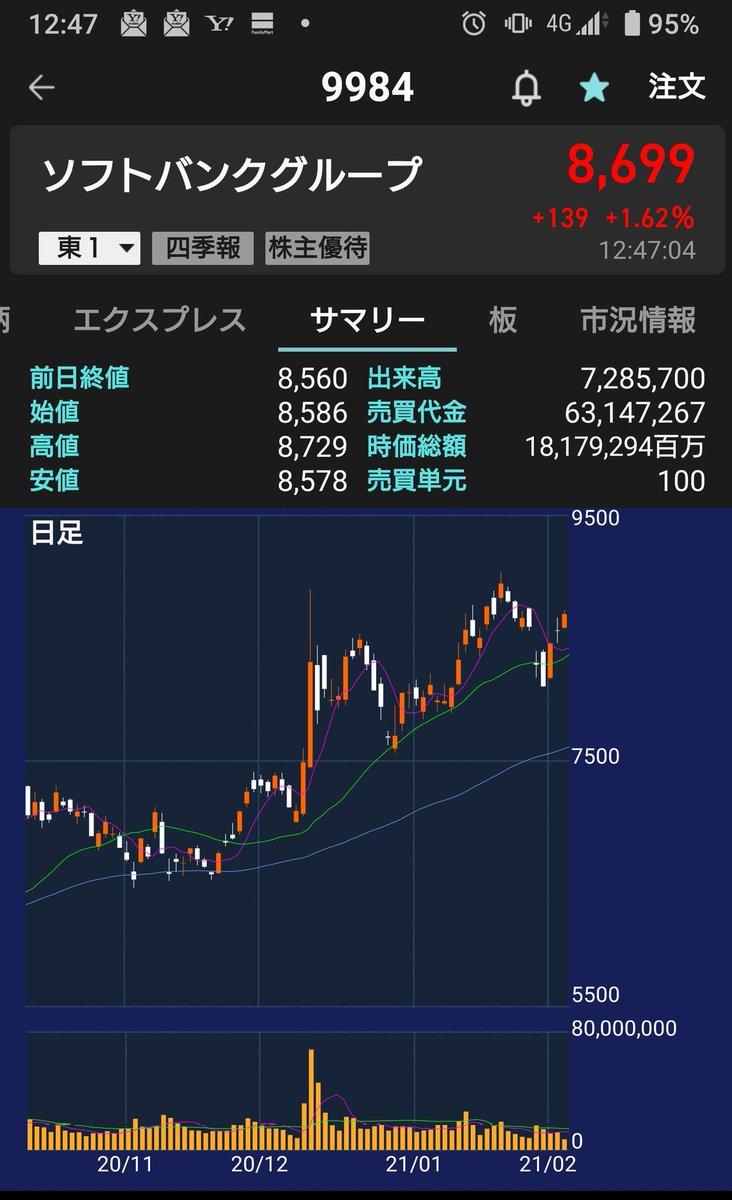 株価 アリババ