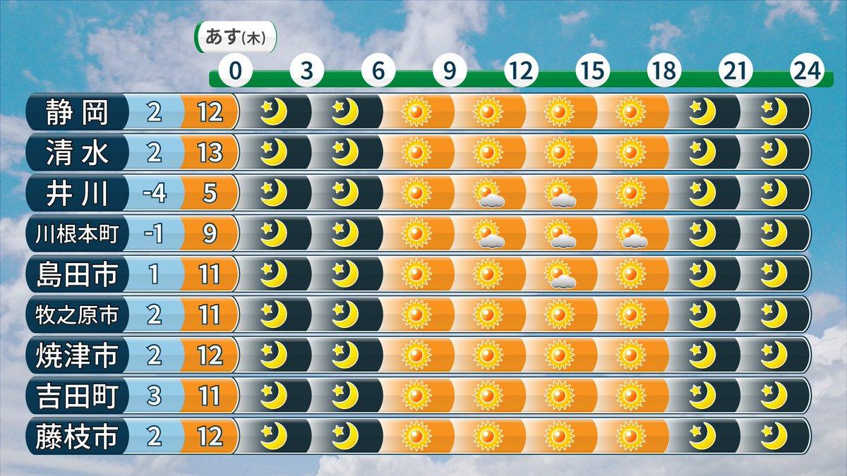 区 雨雲 清水 レーダー 天気