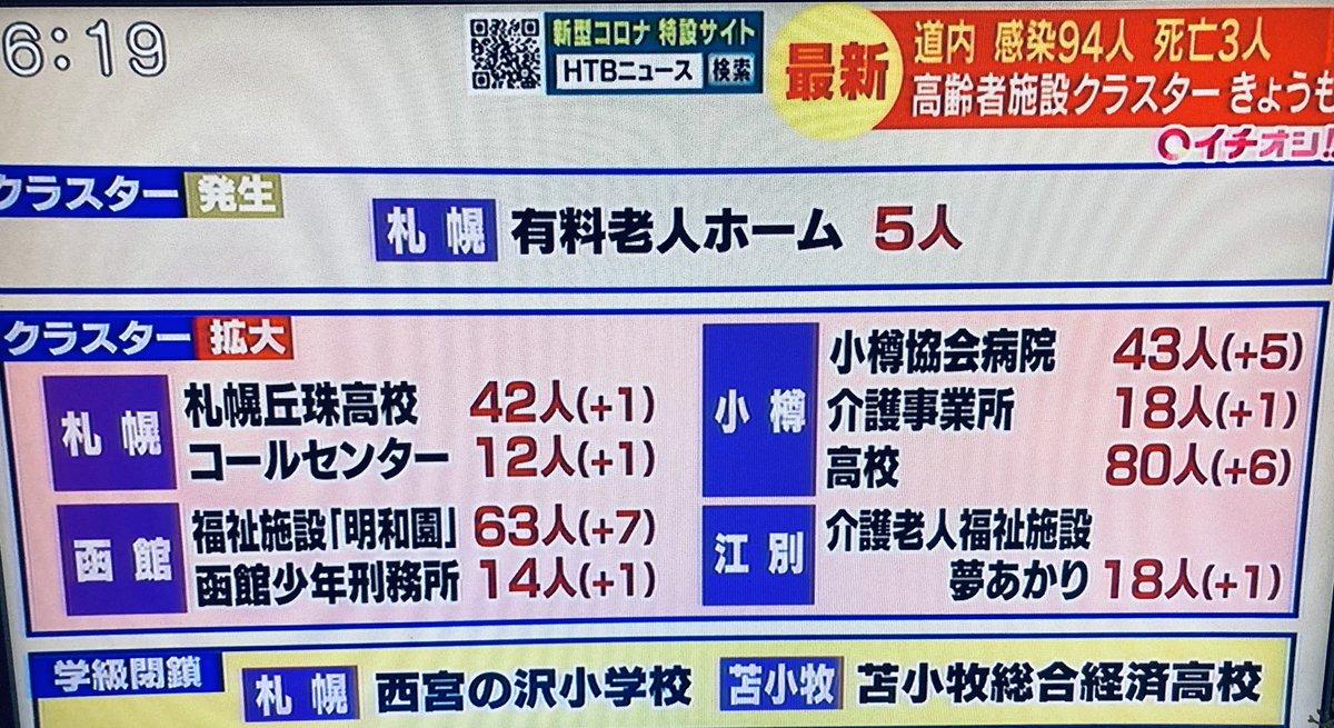 札幌 市 教育 委員 会 休校