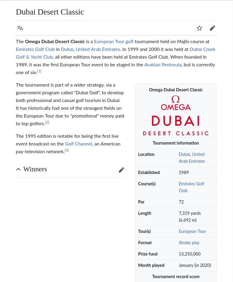 """Dubai Desert Classic"": 209 views/day   Please help improve it!    #ODDC"