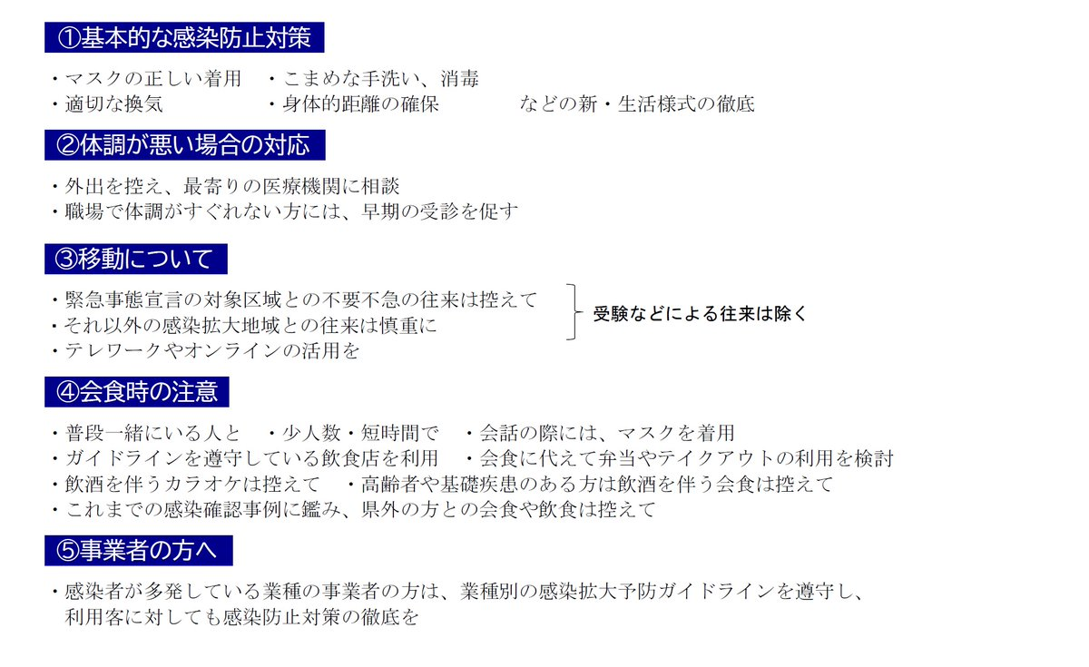 Twitter 公式 山形 県