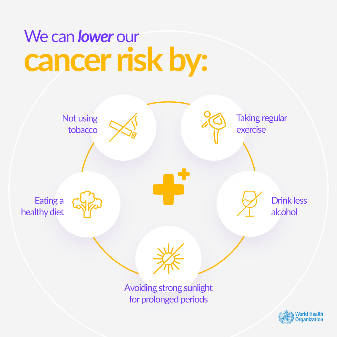 Today is #WorldCancerDay   Here are some ways to ↘️ your #cancer risk: 🚭 Don't use tobacco 🏊♂️ Exercise regularly 🍅 Eat healthy foods ☀️ Avoid strong sunlight for prolonged periods 🥃 Drink less alcohol   Let's beat cancer!  👉