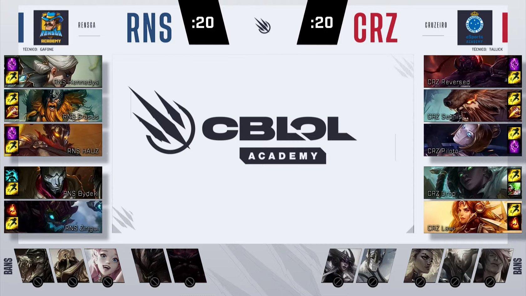 CBLOL Academy – RENSGA e LOUD mantêm resultados positivos!