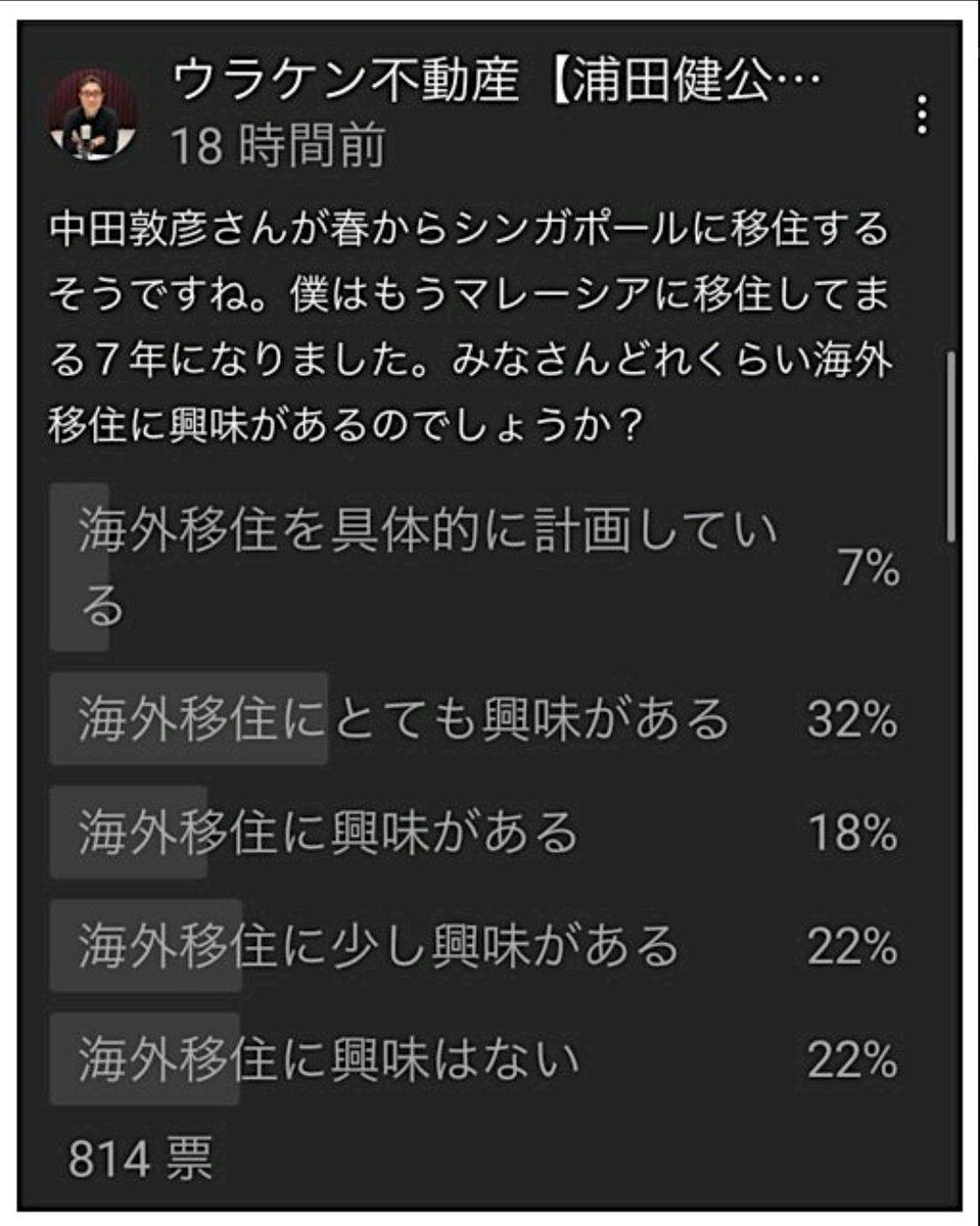まなぶู🇹🇭タイFIRE移住(新興国資産運用) (@staybkk) | Twitter