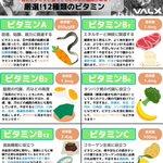 ビタミンと言っても種類は豊富!?12種類のビタミンについてのまとめ!
