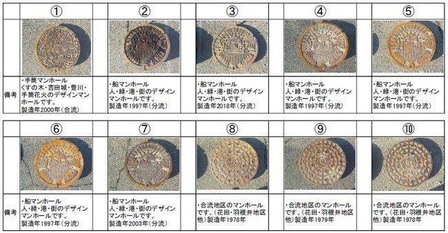 マンホーラーのみんなー!愛知県の豊橋市が使用済みマンホールを1枚3000円で販売だってさ!コレクター必見!使用済みのマンホールふたを格安で販売  @PRTIMES_JPより