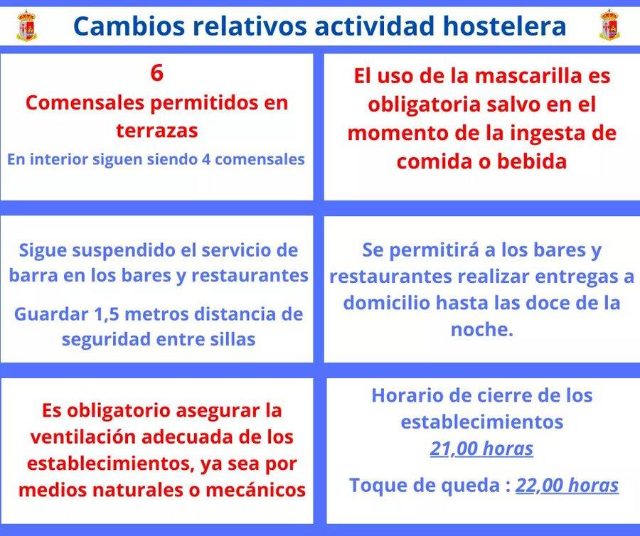 Hostelería Covid
