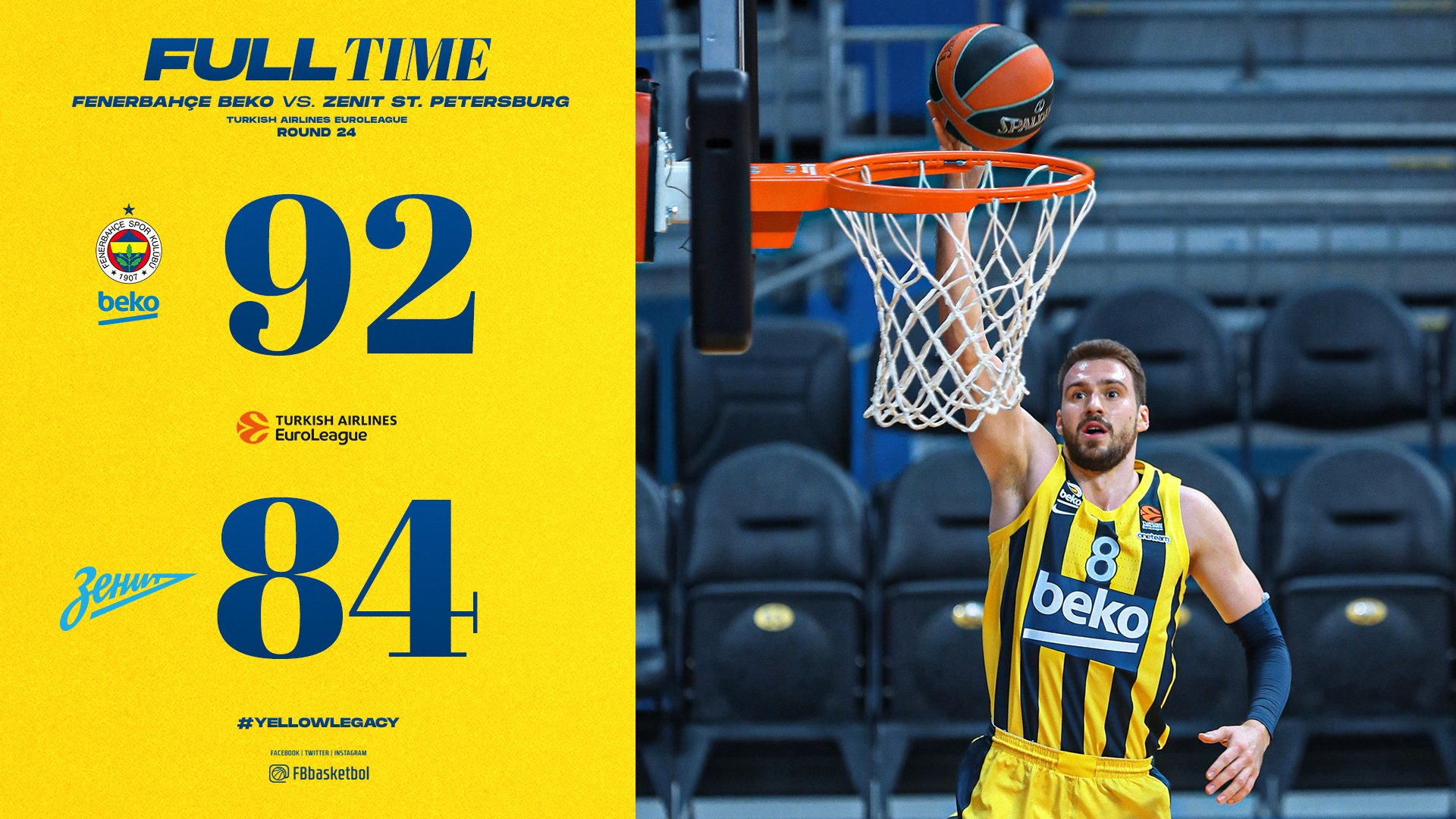 EuroLeague – Il Fenerbahce vince la nona di fila, Zenit piegato e superato in classifica